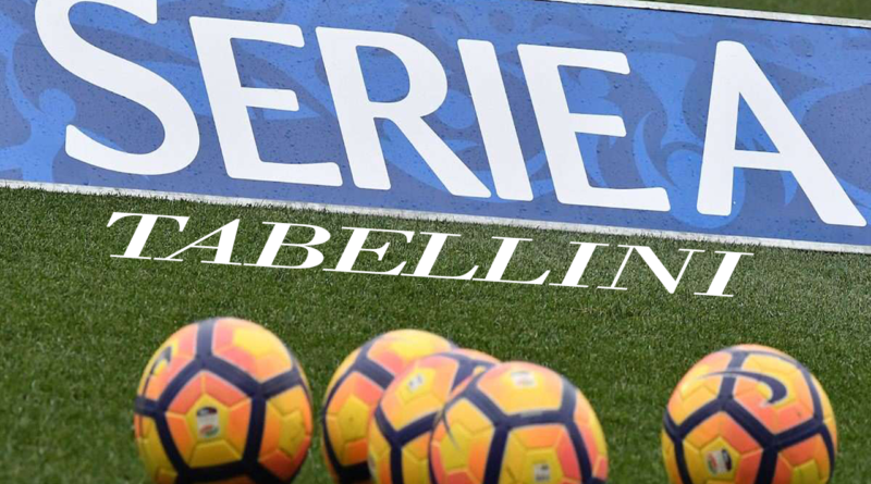 Serie A, Roma-Udinese 1-0: Dzeko stende i friulani e rilancia ambizioni Champions