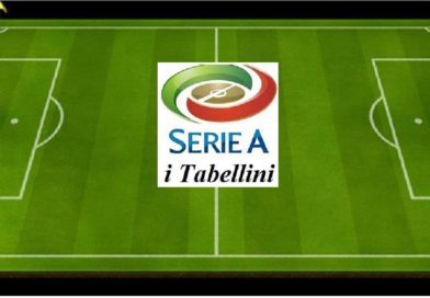 Serie A, Lazio-Atalanta 1-3: La Dea in rimonta espugna Roma e vede la Champions