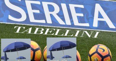 Serie A: date e sedi dei ritiri estivi.  Ecco gli appuntamenti per i tifosi